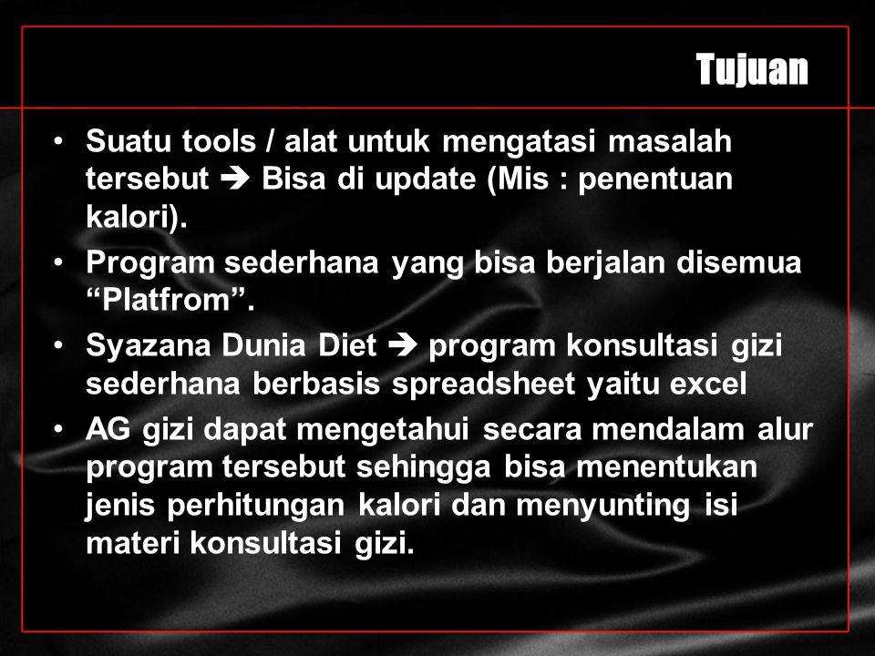 Tujuan Suatu tools / alat untuk mengatasi masalah tersebut  Bisa di update (Mis : penentuan kalori).