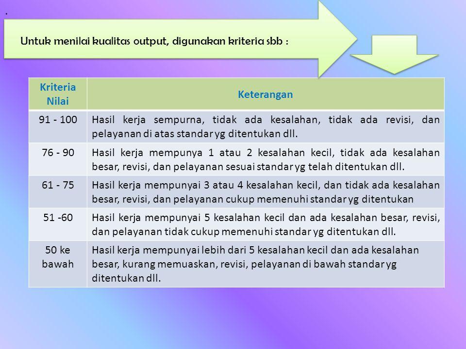 . Untuk menilai kualitas output, digunakan kriteria sbb :