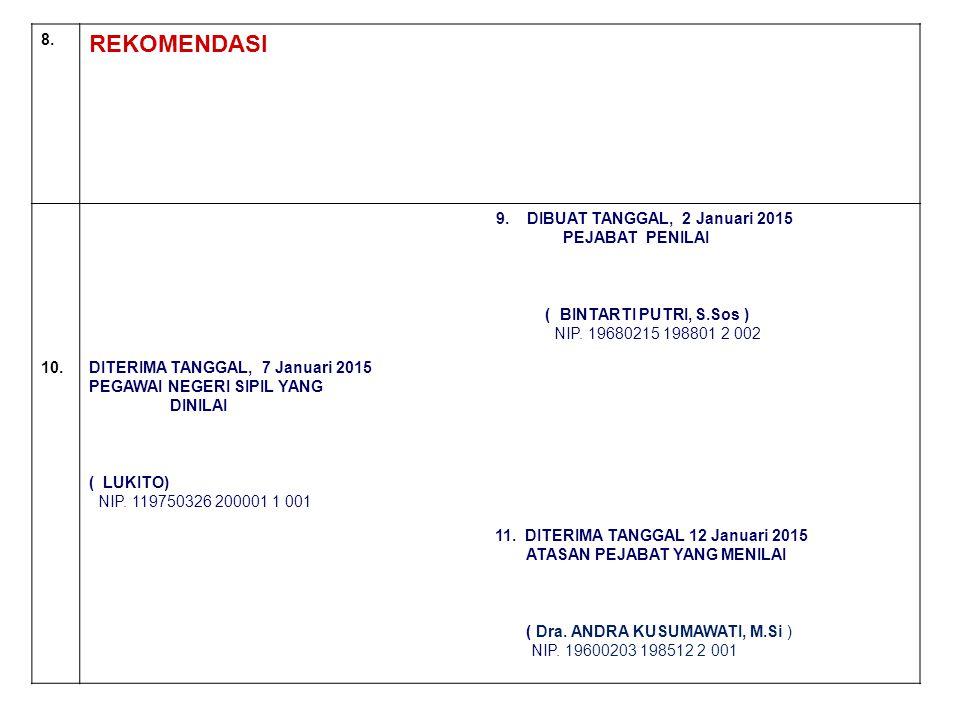REKOMENDASI 8. 9. DIBUAT TANGGAL, 2 Januari 2015 PEJABAT PENILAI