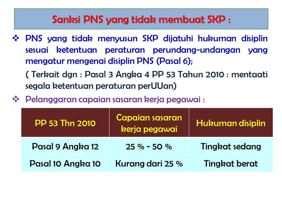 Sanksi PNS yang tidak membuat SKP :