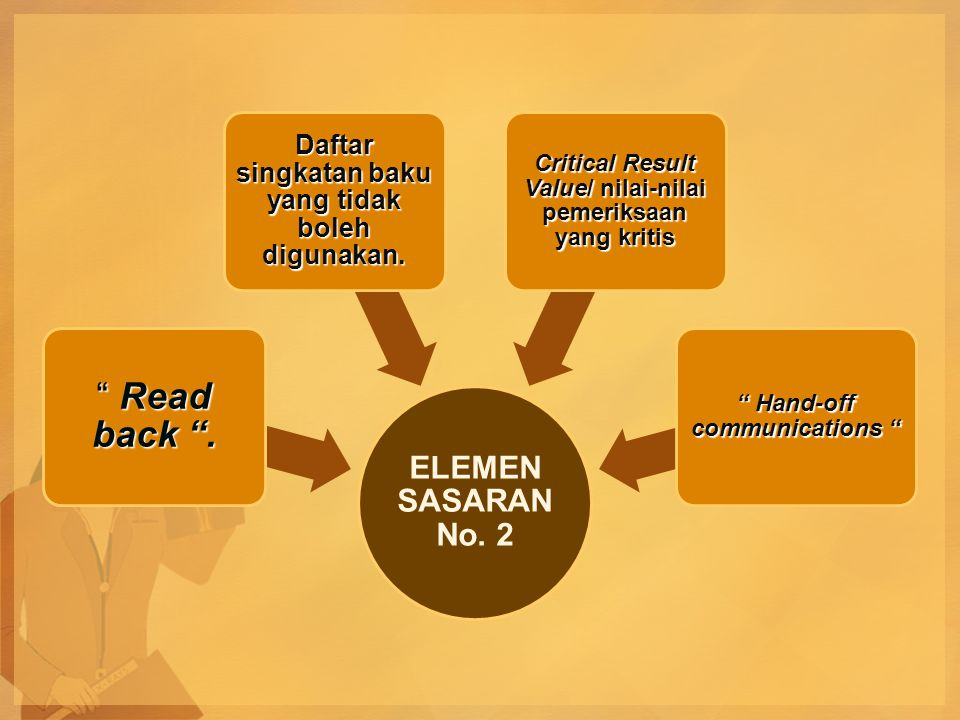 Read back . ELEMEN SASARAN No. 2