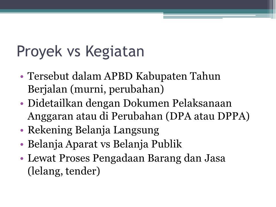 Proyek vs Kegiatan Tersebut dalam APBD Kabupaten Tahun Berjalan (murni, perubahan)