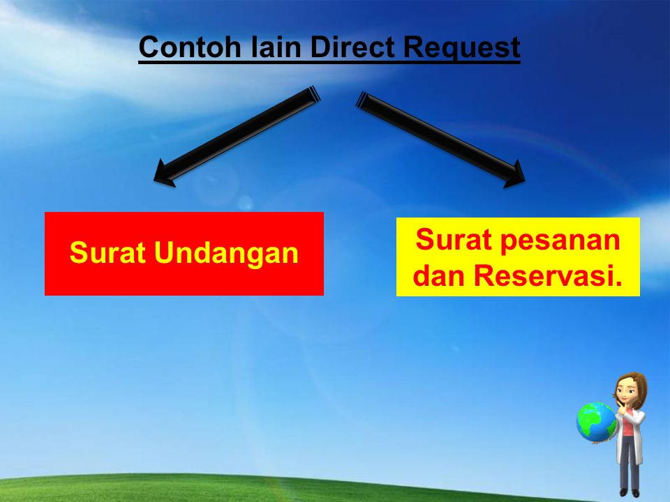 Contoh lain Direct Request