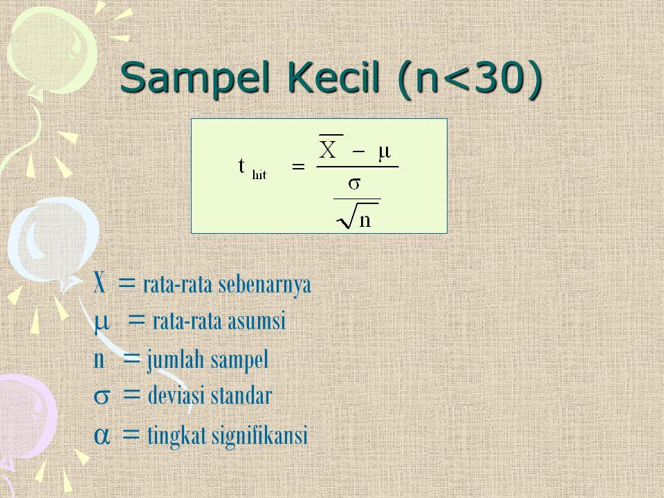 Sampel Kecil (n<30) X = rata-rata sebenarnya n = jumlah sampel