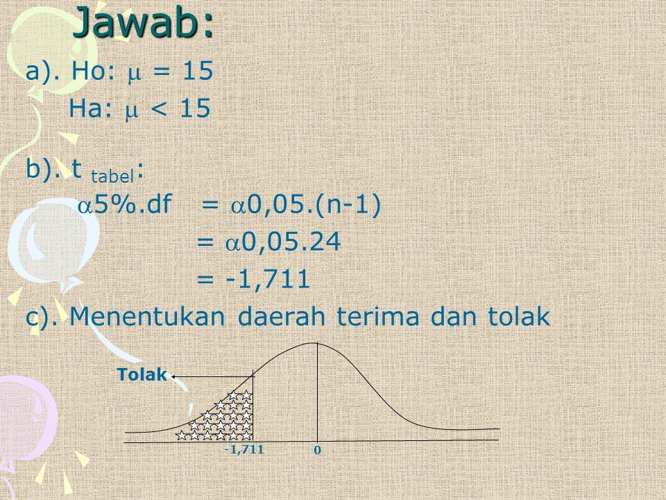 Jawab: a). Ho:  = 15 Ha:  < 15 b). t tabel: 5%.df = 0,05.(n-1)