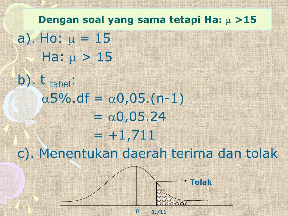 Dengan soal yang sama tetapi Ha:  > 15