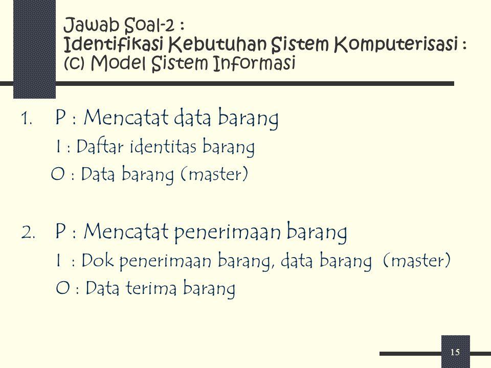 P : Mencatat data barang