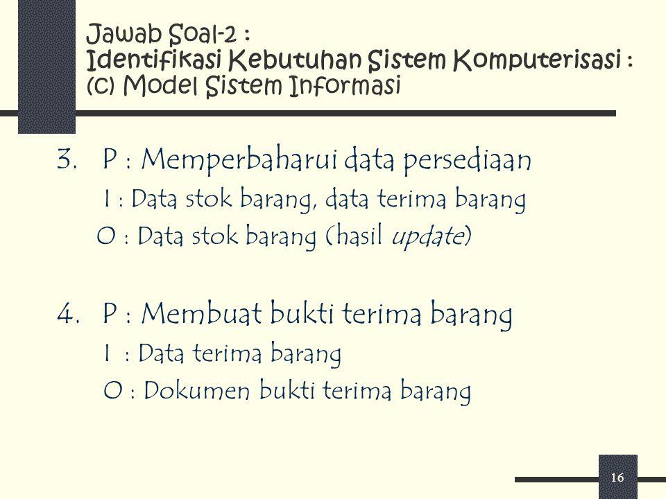 P : Memperbaharui data persediaan
