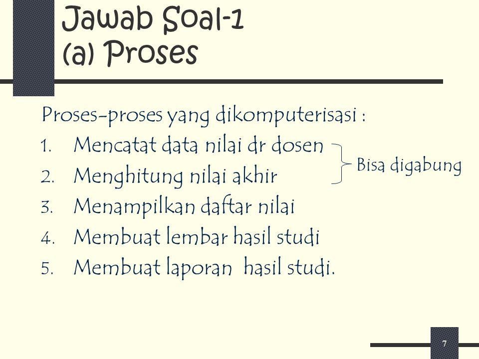 Jawab Soal-1 (a) Proses Proses-proses yang dikomputerisasi :