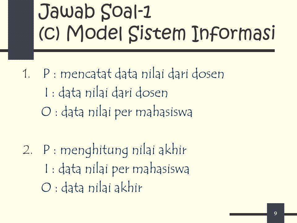 Jawab Soal-1 (c) Model Sistem Informasi