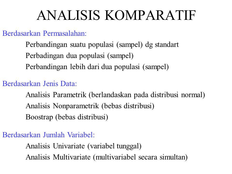 ANALISIS KOMPARATIF Berdasarkan Permasalahan: