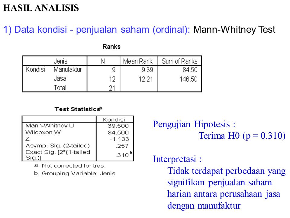 HASIL ANALISIS 1) Data kondisi - penjualan saham (ordinal): Mann-Whitney Test. Pengujian Hipotesis :