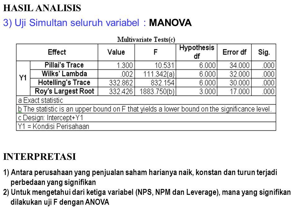 3) Uji Simultan seluruh variabel : MANOVA