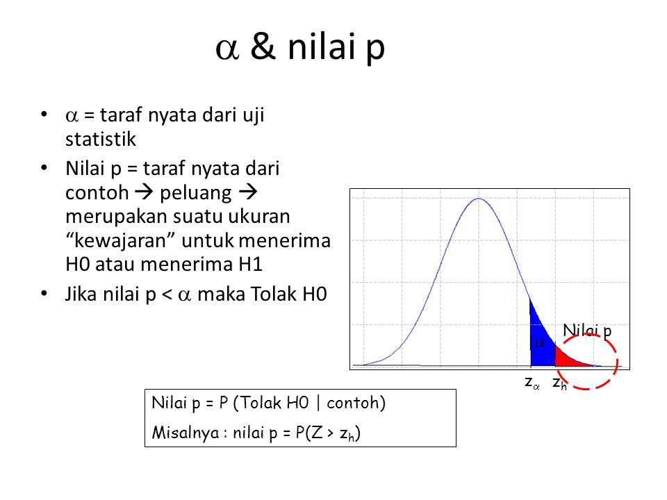  & nilai p  = taraf nyata dari uji statistik