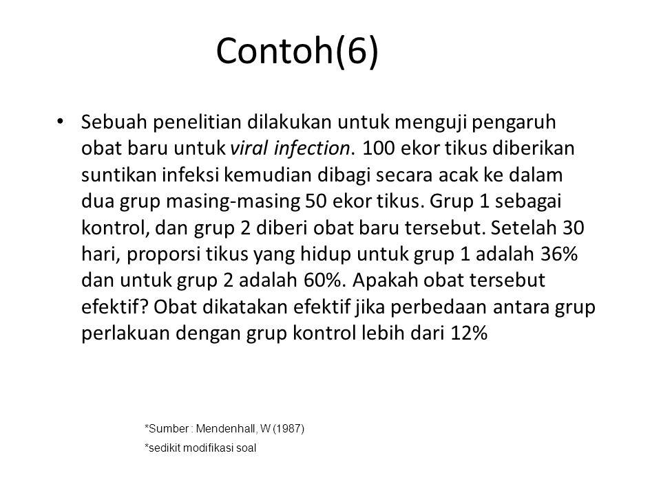 Contoh(6)