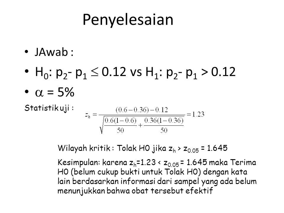 Penyelesaian H0: p2- p1  0.12 vs H1: p2- p1 > 0.12  = 5% JAwab :