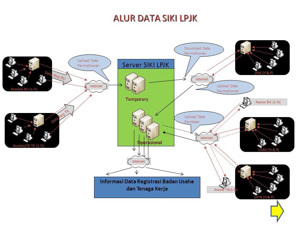 Informasi Data Registrasi Badan Usaha dan Tenaga Kerja