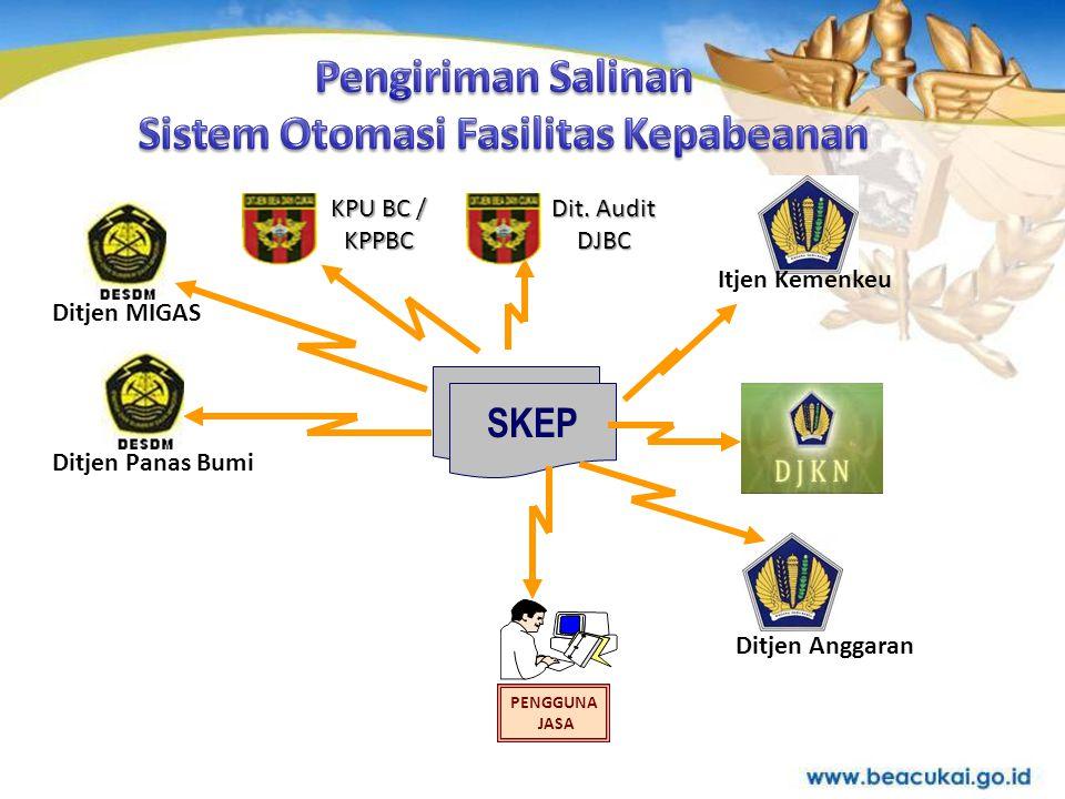 Sistem Otomasi Fasilitas Kepabeanan