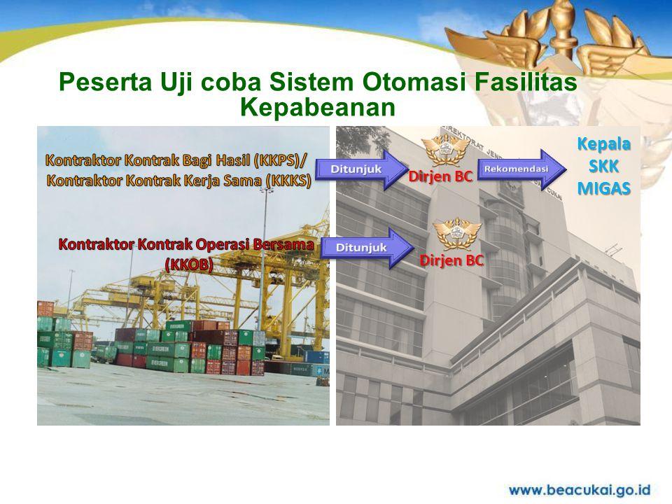 Peserta Uji coba Sistem Otomasi Fasilitas Kepabeanan