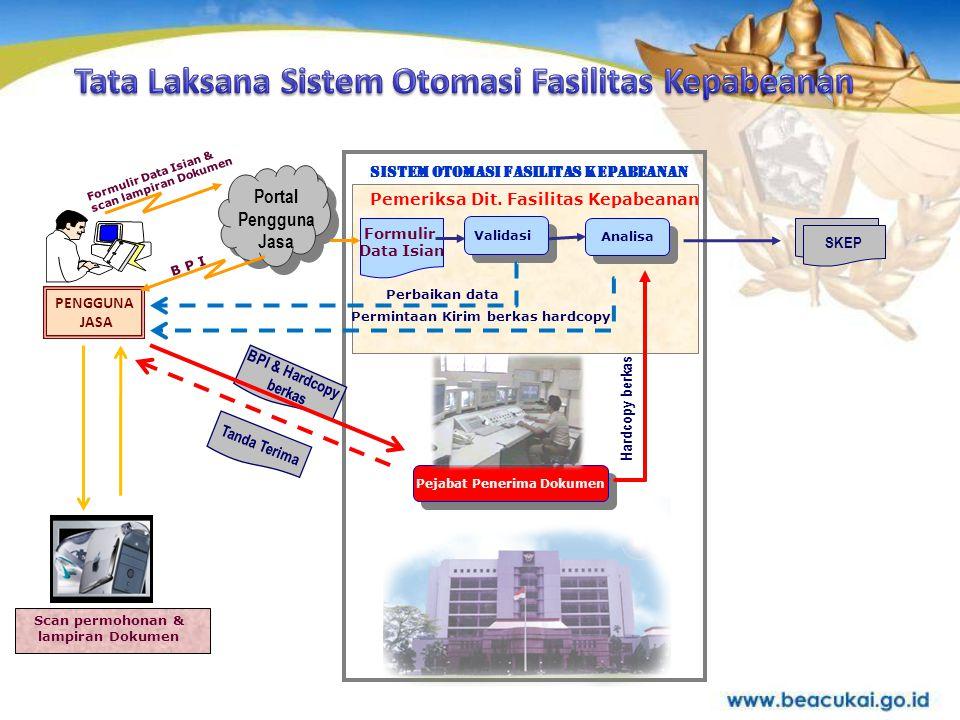 Tata Laksana Sistem Otomasi Fasilitas Kepabeanan
