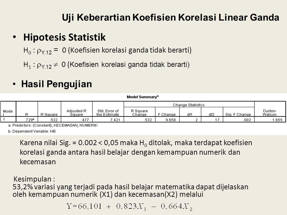 Hipotesis Statistik Uji Keberartian Koefisien Korelasi Linear Ganda