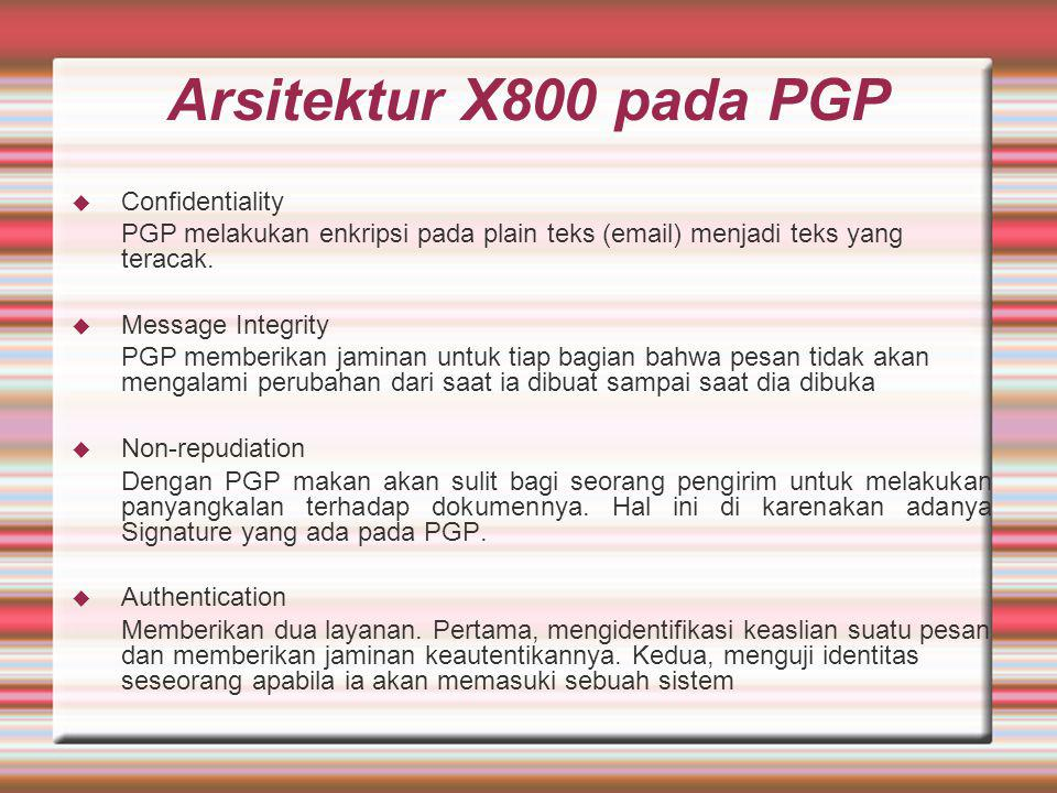 Arsitektur X800 pada PGP Confidentiality