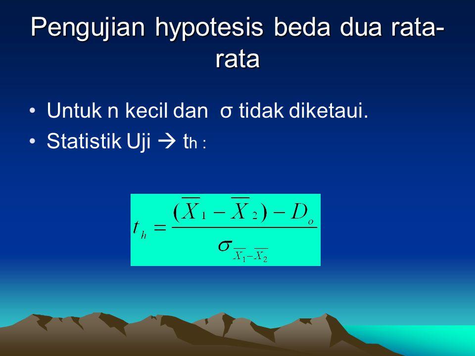 Pengujian hypotesis beda dua rata-rata