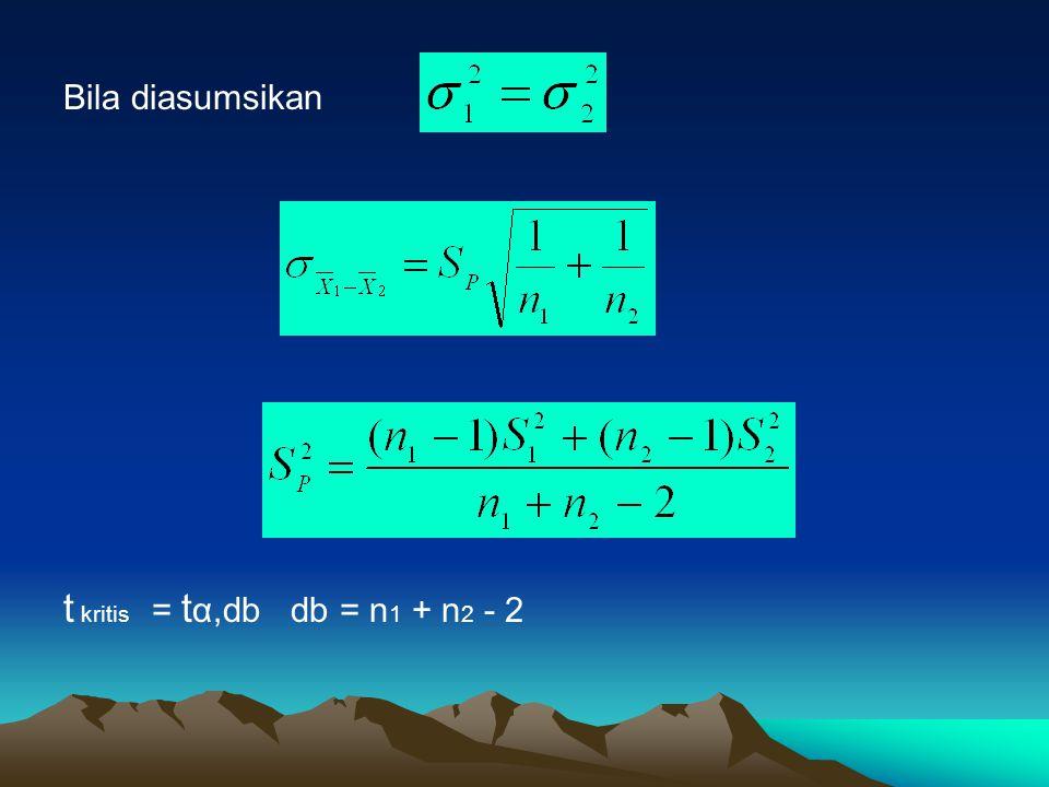 Bila diasumsikan t kritis = tα,db db = n1 + n2 - 2