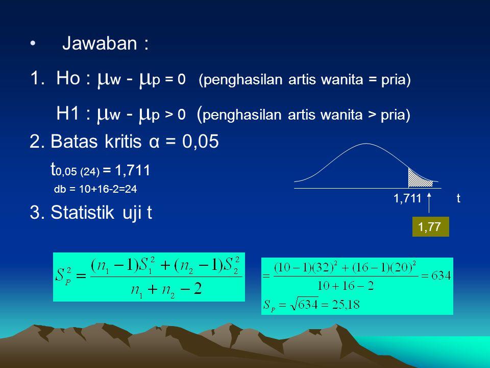 1. Ho : w - p = 0 (penghasilan artis wanita = pria)