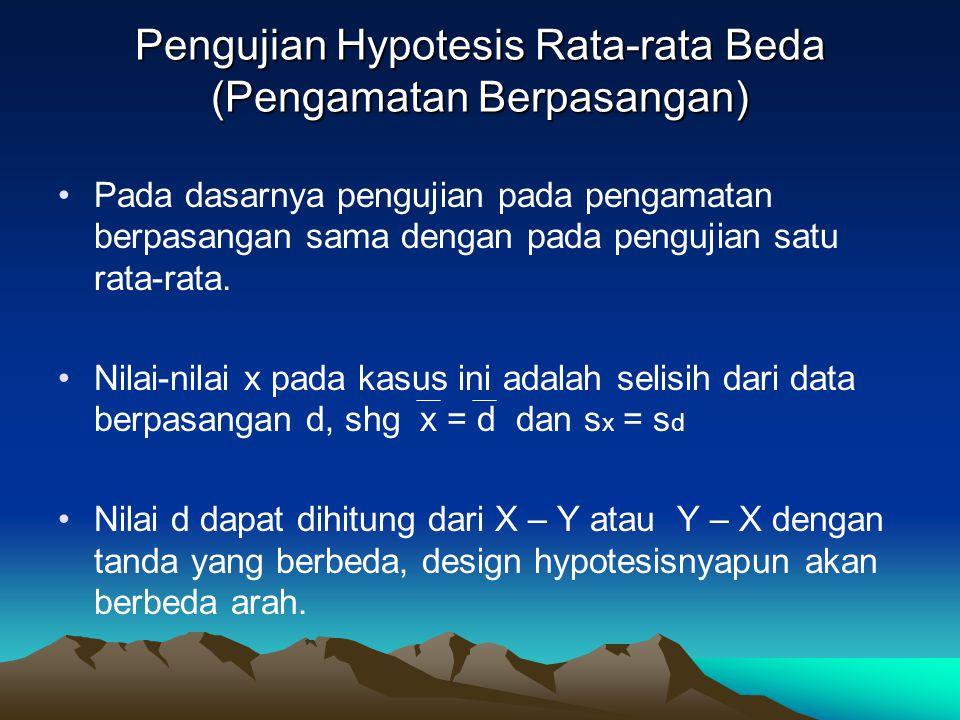 Pengujian Hypotesis Rata-rata Beda (Pengamatan Berpasangan)
