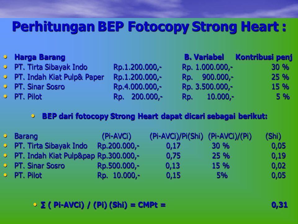 Perhitungan BEP Fotocopy Strong Heart :