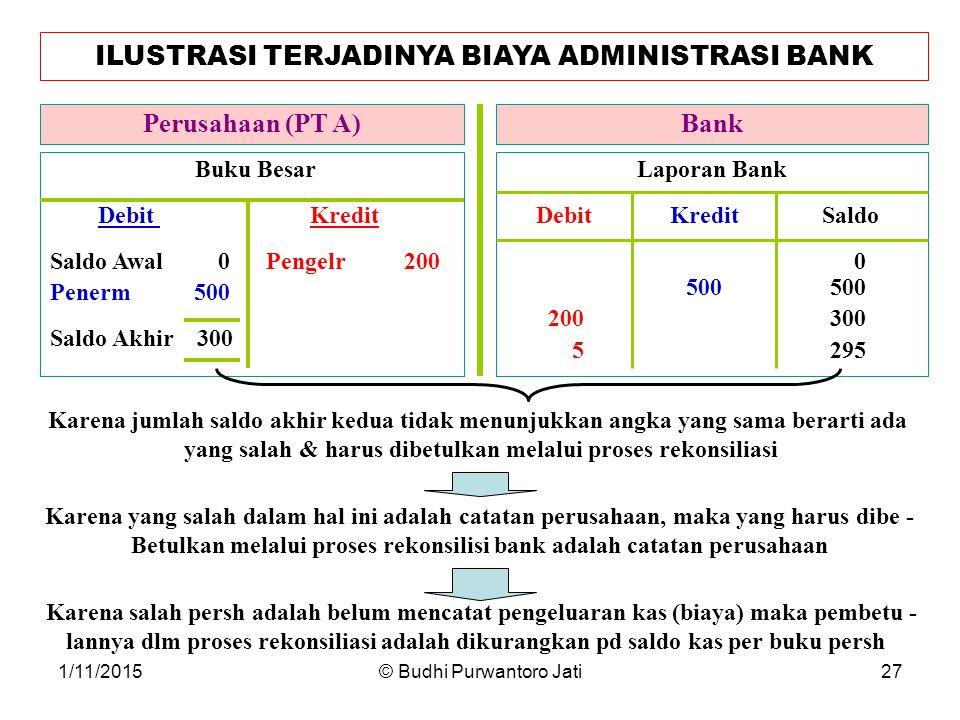 ILUSTRASI TERJADINYA BIAYA ADMINISTRASI BANK