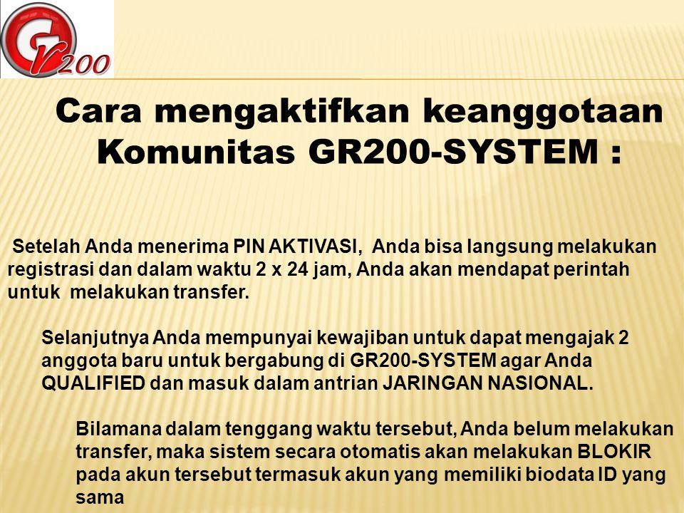 Cara mengaktifkan keanggotaan Komunitas GR200-SYSTEM :