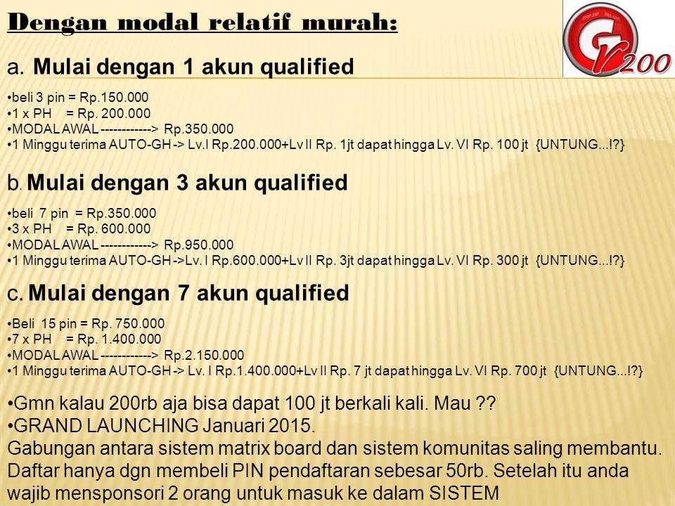 Dengan modal relatif murah: a. Mulai dengan 1 akun qualified