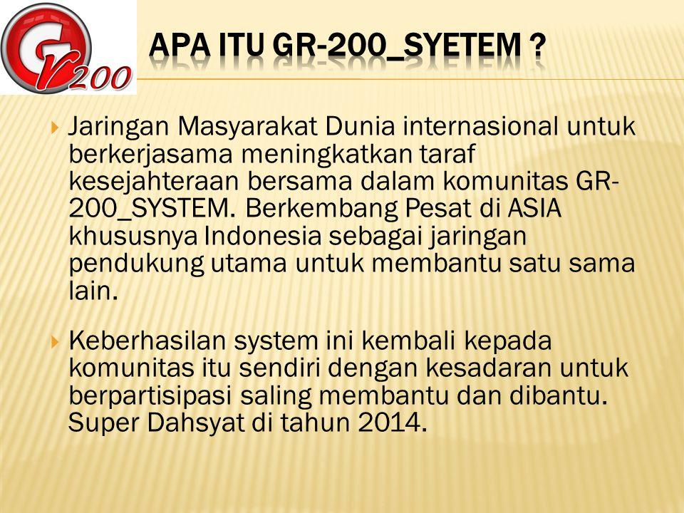 Apa Itu GR-200_SYETEM