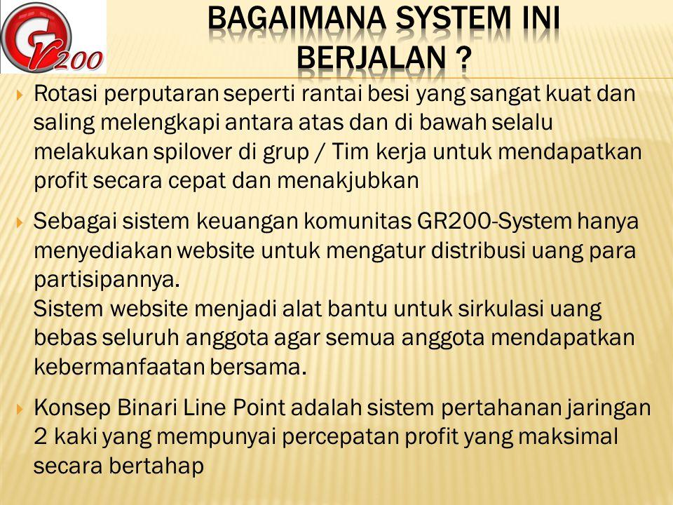 Bagaimana System ini berjalan