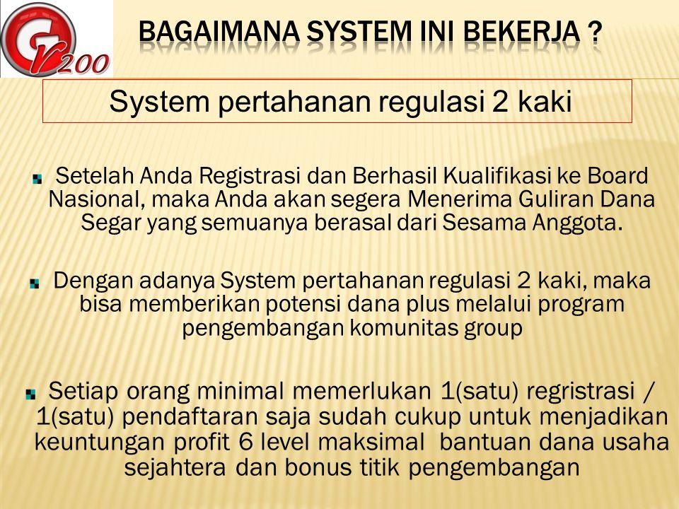 Bagaimana System ini bekerja