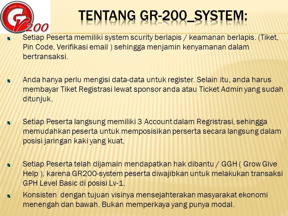 Tentang GR-200_SYSTEM: