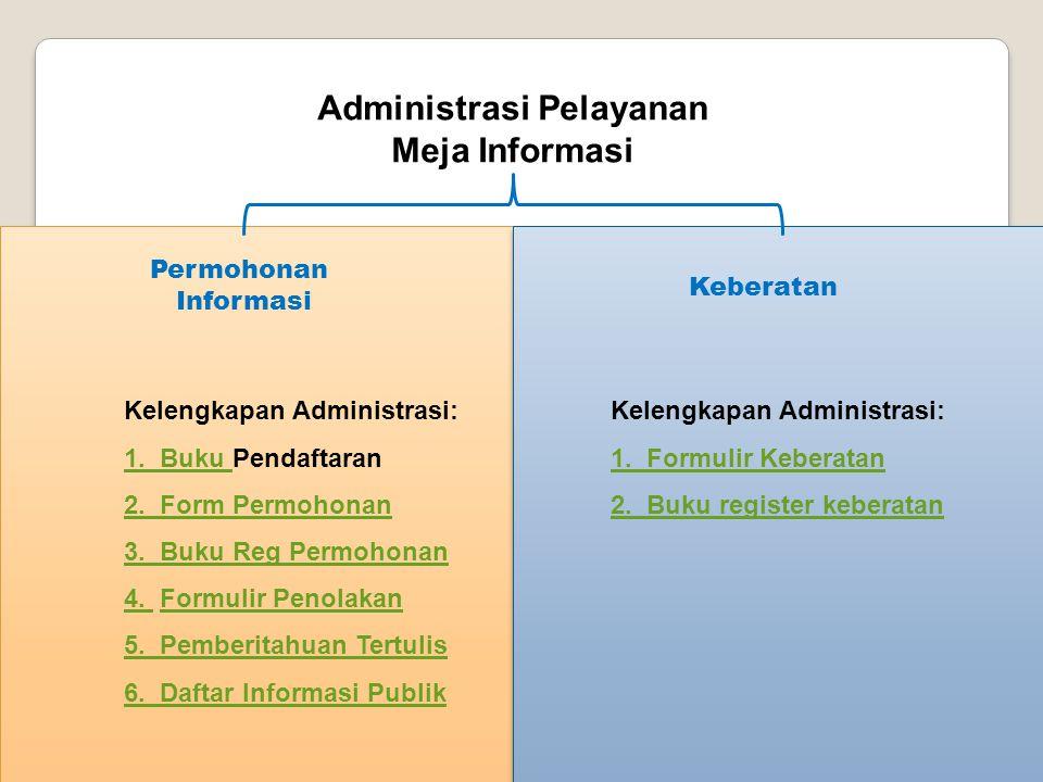 Administrasi Pelayanan