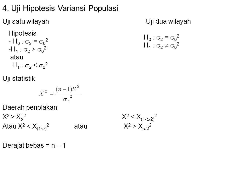 4. Uji Hipotesis Variansi Populasi