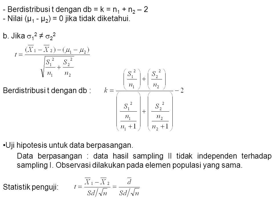 - Berdistribusi t dengan db = k = n1 + n2 – 2 - Nilai (µ1 - µ2) = 0 jika tidak diketahui.