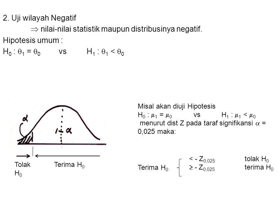  nilai-nilai statistik maupun distribusinya negatif. Hipotesis umum :