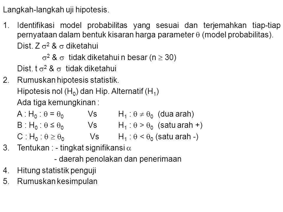 Langkah-langkah uji hipotesis.
