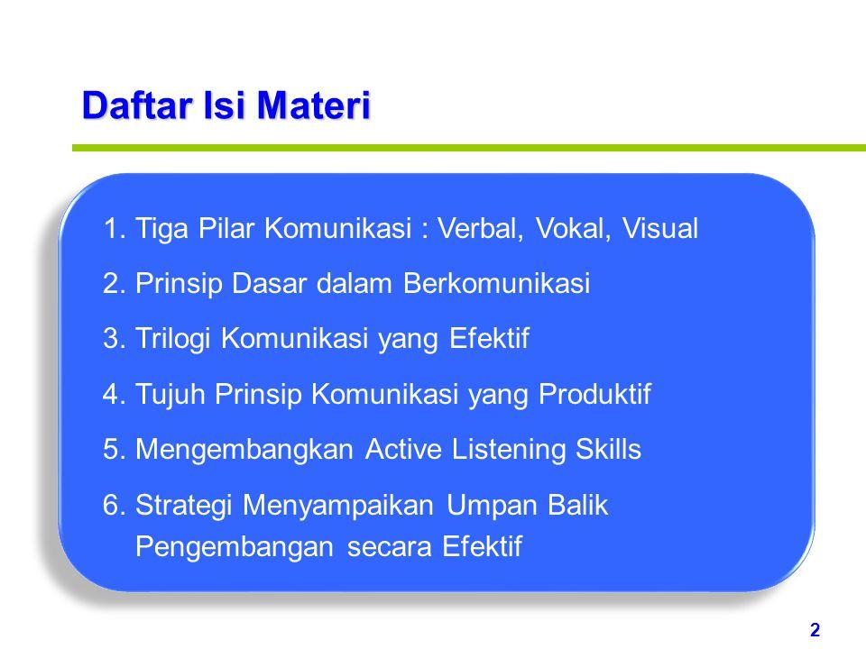 Daftar Isi Materi Tiga Pilar Komunikasi : Verbal, Vokal, Visual