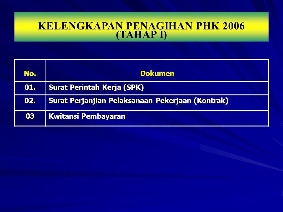 KELENGKAPAN PENAGIHAN PHK 2006 (TAHAP I)