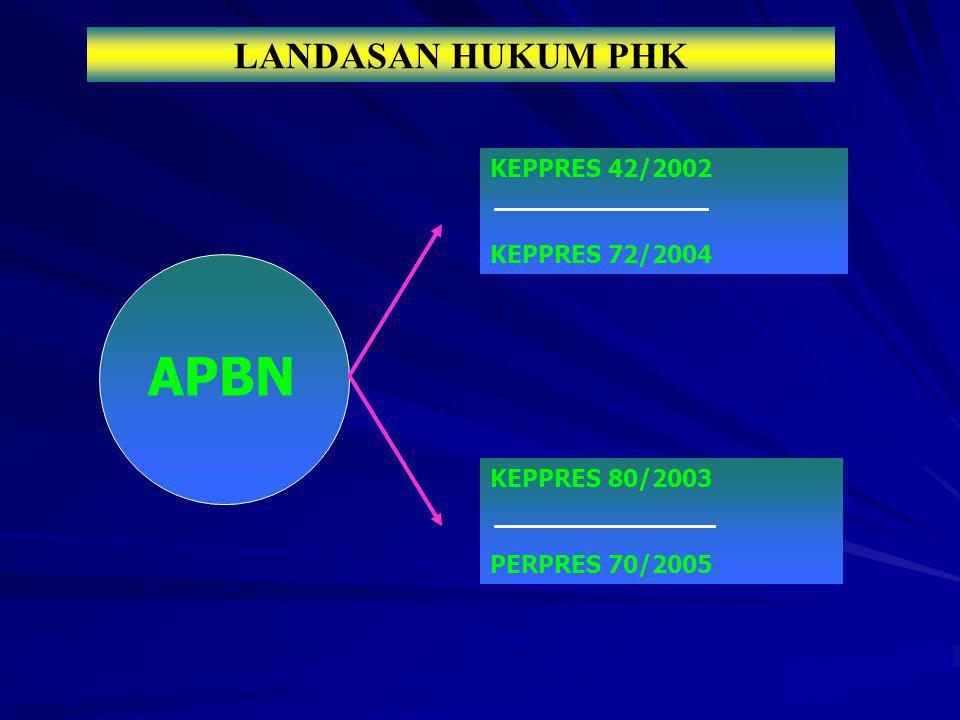 APBN LANDASAN HUKUM PHK KEPPRES 42/2002 KEPPRES 72/2004