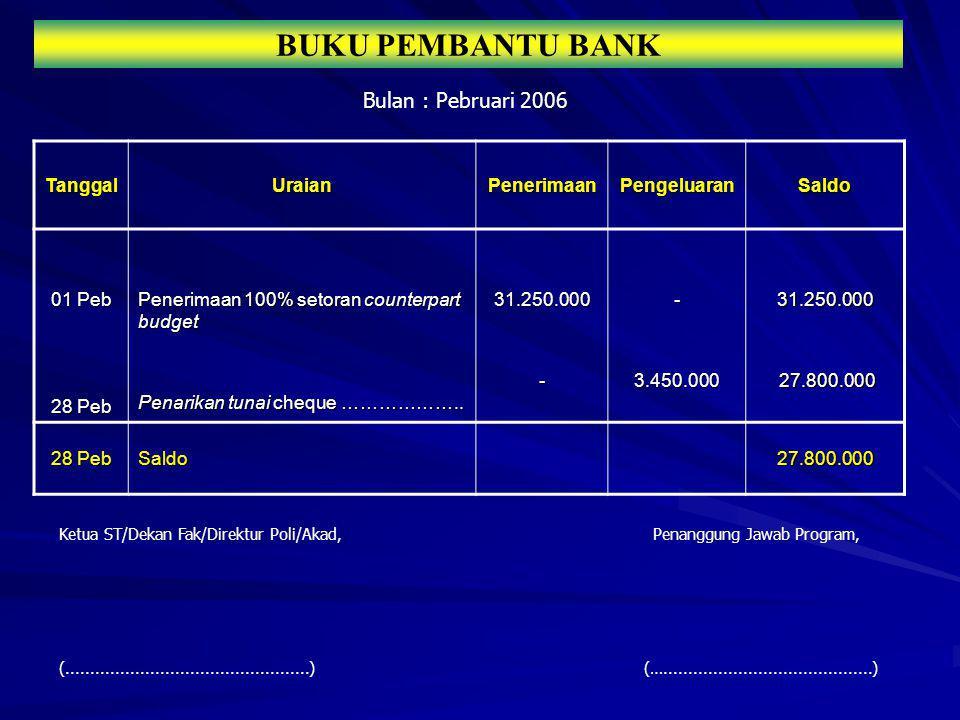BUKU PEMBANTU BANK Bulan : Pebruari 2006 Tanggal Uraian Penerimaan