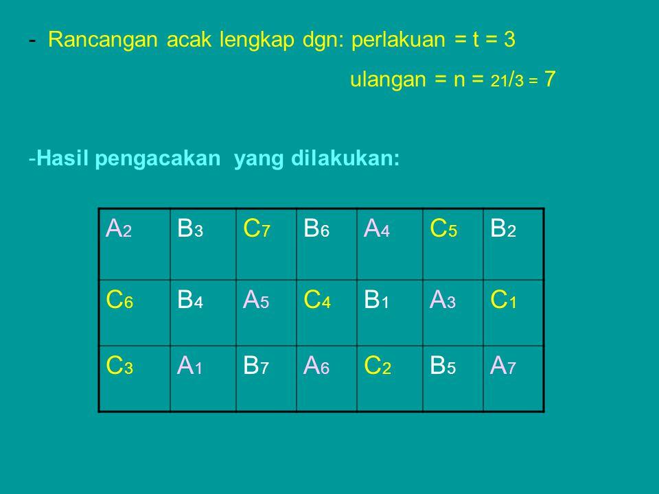 A2 B3 C7 B6 A4 C5 B2 C6 B4 A5 C4 B1 A3 C1 C3 A1 B7 A6 C2 B5 A7