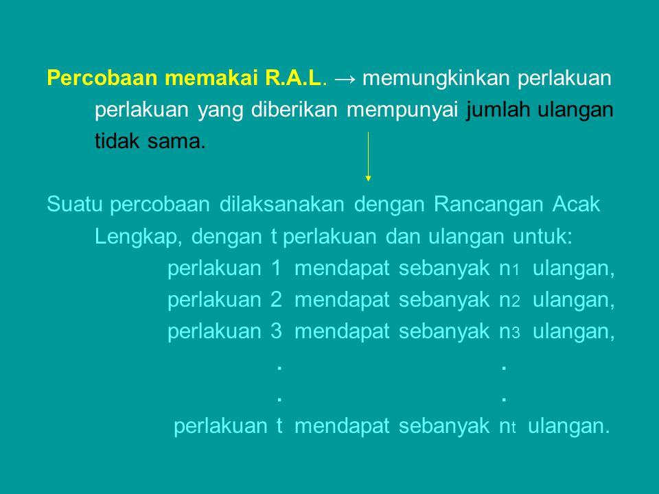 Percobaan memakai R.A.L. → memungkinkan perlakuan