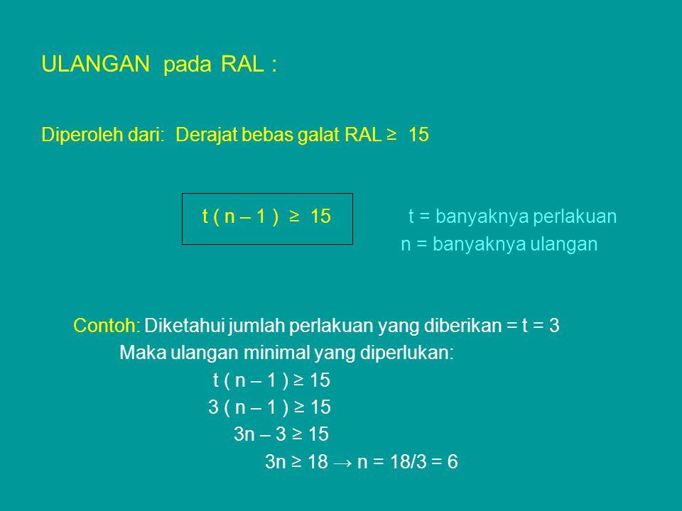 ULANGAN pada RAL : Diperoleh dari: Derajat bebas galat RAL ≥ 15